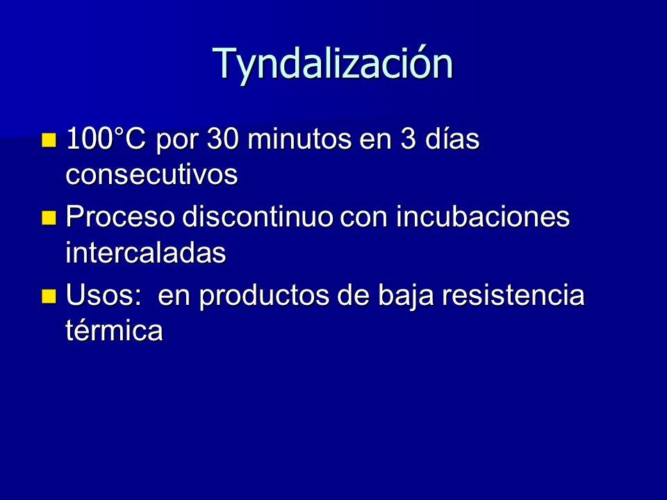 Tyndalización 100 °C por 30 minutos en 3 días consecutivos 100 °C por 30 minutos en 3 días consecutivos Proceso discontinuo con incubaciones intercaladas Proceso discontinuo con incubaciones intercaladas Usos: en productos de baja resistencia térmica Usos: en productos de baja resistencia térmica