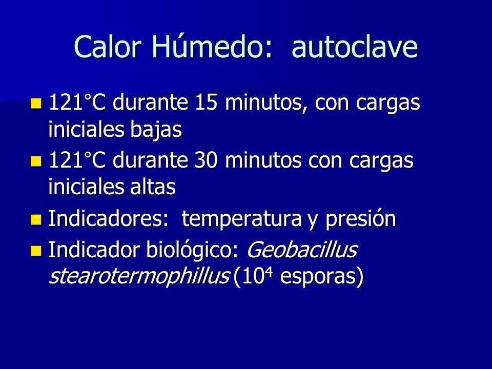 121 ° C durante 15 minutos, con cargas iniciales bajas 121 ° C durante 15 minutos, con cargas iniciales bajas 121 ° C durante 30 minutos con cargas iniciales altas 121 ° C durante 30 minutos con cargas iniciales altas Indicadores: temperatura y presión Indicadores: temperatura y presión Indicador biológico: Geobacillus stearotermophillus (10 4 esporas) Indicador biológico: Geobacillus stearotermophillus (10 4 esporas) Calor Húmedo: autoclave