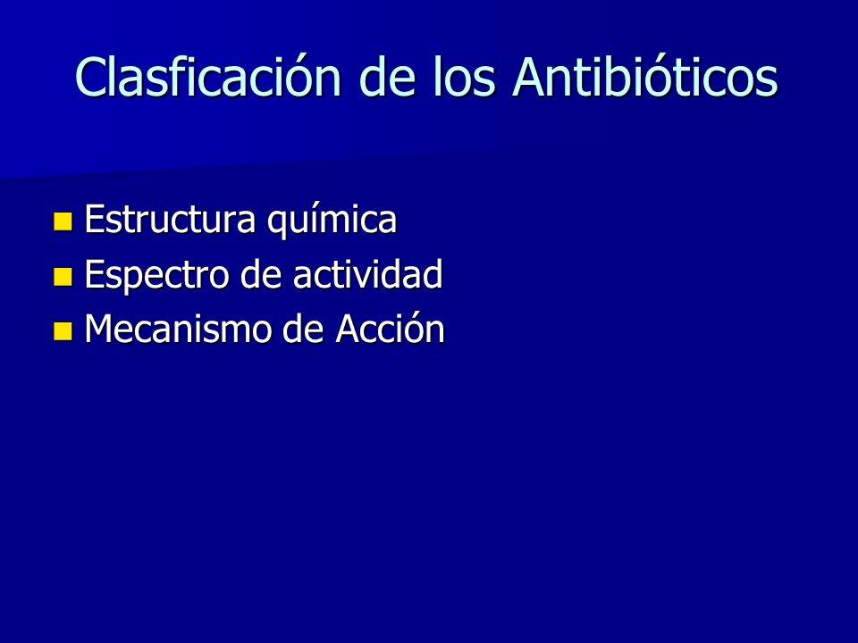 Clasficación de los Antibióticos Estructura química Estructura química Espectro de actividad Espectro de actividad Mecanismo de Acción Mecanismo de Acción