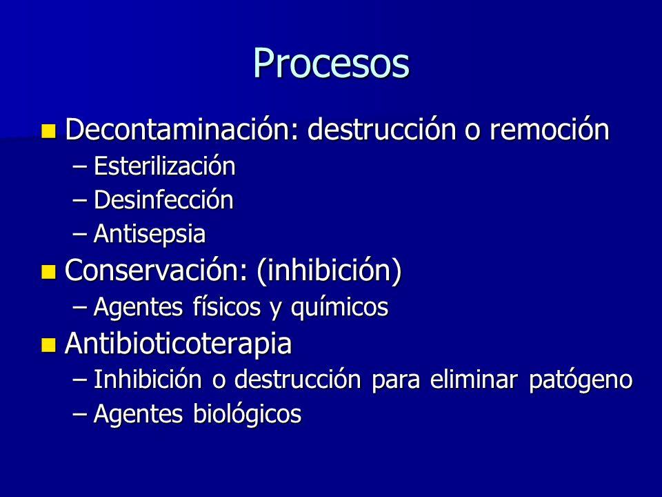 Procesos de Descontaminación Desinfección: Desinfección: –Reducción del número de microorganismos en un ambiente inanimado.