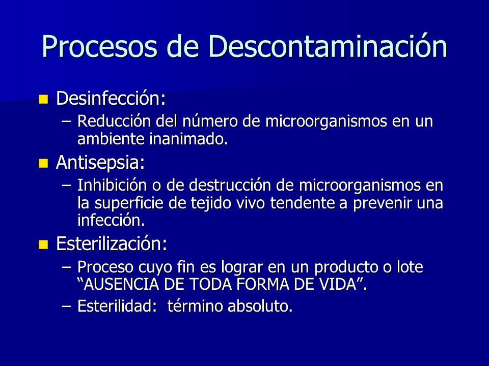 Inhibidores de Ácidos Nucleicos (Función/Síntesis) Fluoroquinolonas Fluoroquinolonas –Se unen a la ADN girasa bacteriana (topoisomerasa II) –Se concentra en seno y mucosa del oído medio, penetra cartílago y hueso –Parcialmente metabolizada en hígado-->excreción renal o GI –Efectos colaterales: náusea, mareos, fototoxicidad, nefrotoxicidad –Evitar su uso en mujeres embarazadas o lactando –Uso en niños --posible efecto en cartílago articular