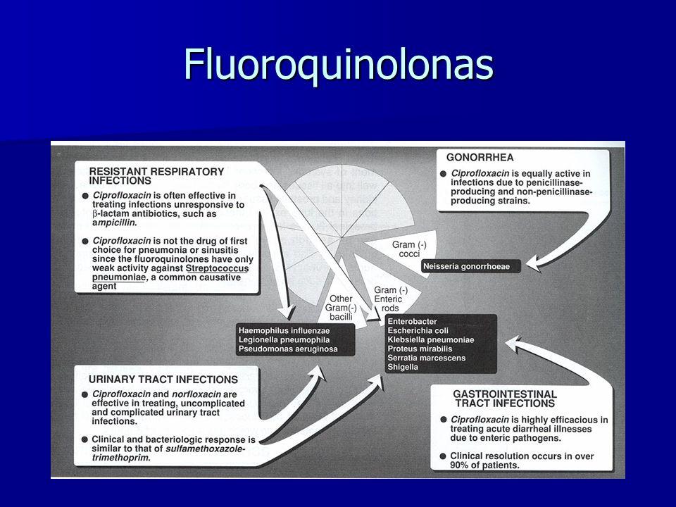Fluoroquinolonas