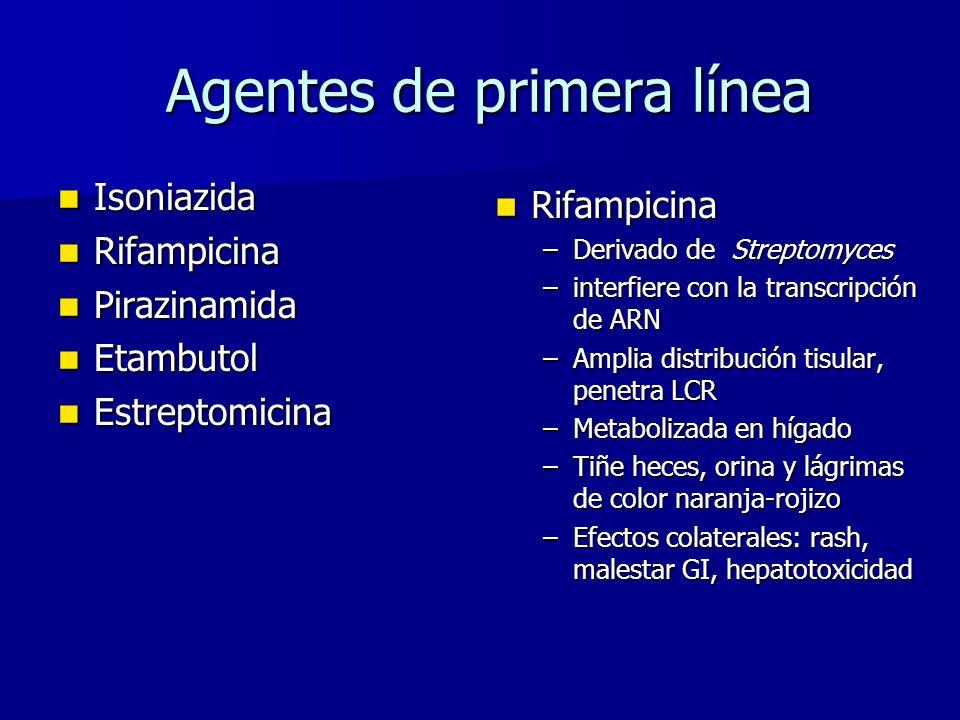 Agentes de primera línea Agentes de primera línea Isoniazida Isoniazida Rifampicina Rifampicina Pirazinamida Pirazinamida Etambutol Etambutol Estreptomicina Estreptomicina Rifampicina Rifampicina –Derivado de Streptomyces –interfiere con la transcripción de ARN –Amplia distribución tisular, penetra LCR –Metabolizada en hígado –Tiñe heces, orina y lágrimas de color naranja-rojizo –Efectos colaterales: rash, malestar GI, hepatotoxicidad