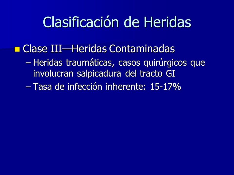 Clasificación de Heridas Clase IIIHeridas Contaminadas Clase IIIHeridas Contaminadas –Heridas traumáticas, casos quirúrgicos que involucran salpicadura del tracto GI –Tasa de infección inherente: 15-17%