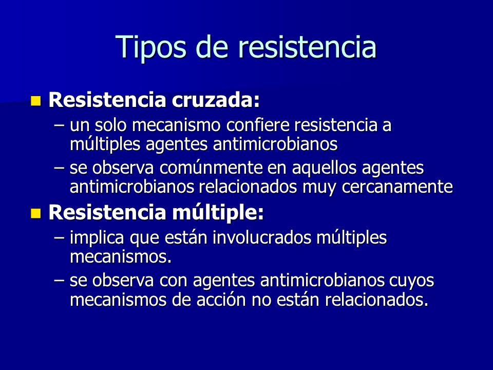 Tipos de resistencia Resistencia cruzada: Resistencia cruzada: –un solo mecanismo confiere resistencia a múltiples agentes antimicrobianos –se observa comúnmente en aquellos agentes antimicrobianos relacionados muy cercanamente Resistencia múltiple: Resistencia múltiple: –implica que están involucrados múltiples mecanismos.
