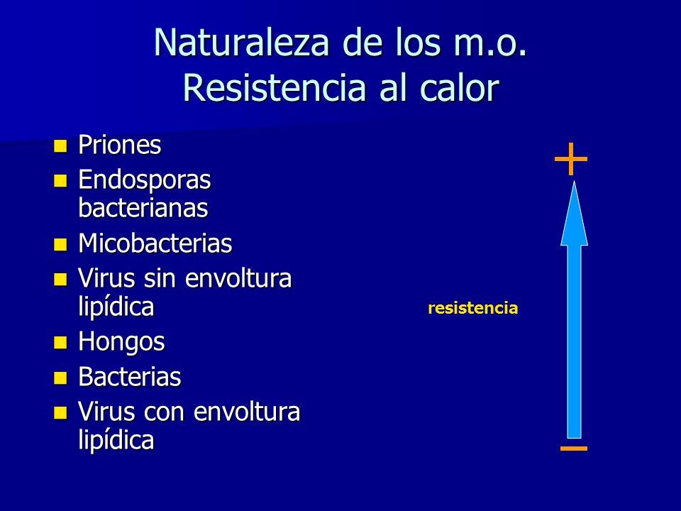 RESISTENCIA BACTERIANA Resistencia clínica a los agentes antimicrobianos ocurre cuando la CIM de la droga para una cepa particular excede a aquella que es capaz de alcanzarse in vivo en forma segura.