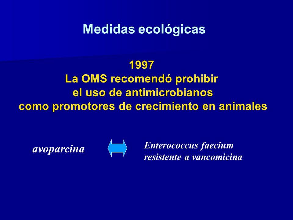 Medidas ecológicas 1997 La OMS recomendó prohibir el uso de antimicrobianos como promotores de crecimiento en animales avoparcina Enterococcus faecium resistente a vancomicina
