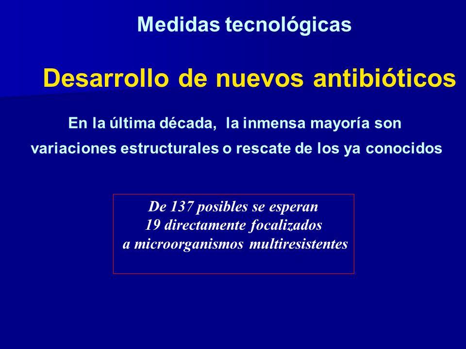 En la última década, la inmensa mayoría son variaciones estructurales o rescate de los ya conocidos De 137 posibles se esperan 19 directamente focalizados a microorganismos multiresistentes Desarrollo de nuevos antibióticos Medidas tecnológicas