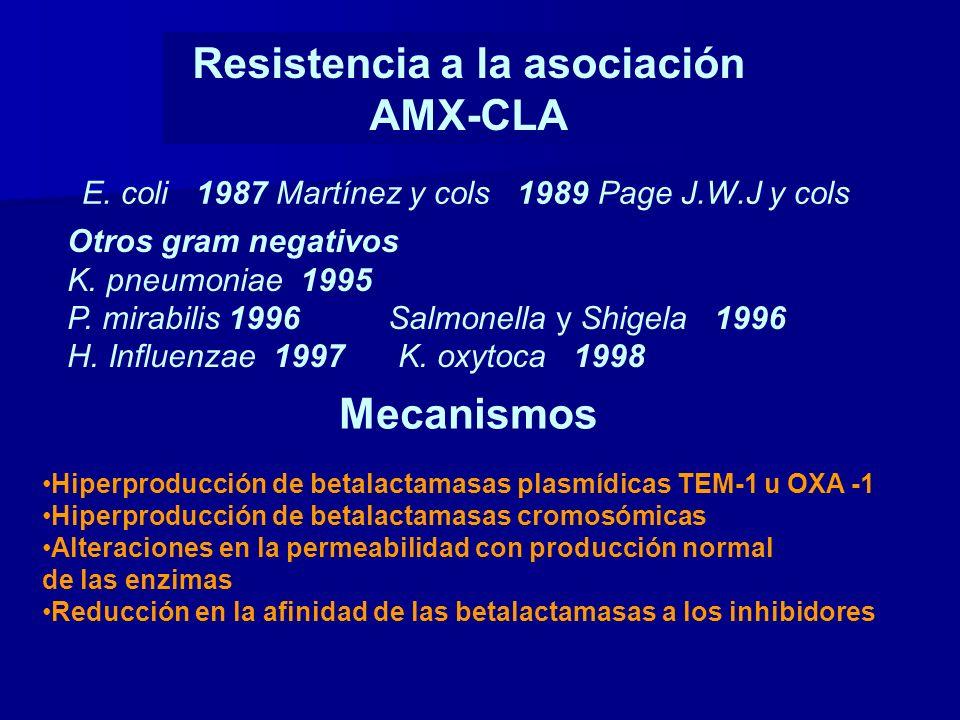 Resistencia a la asociación AMX-CLA E.