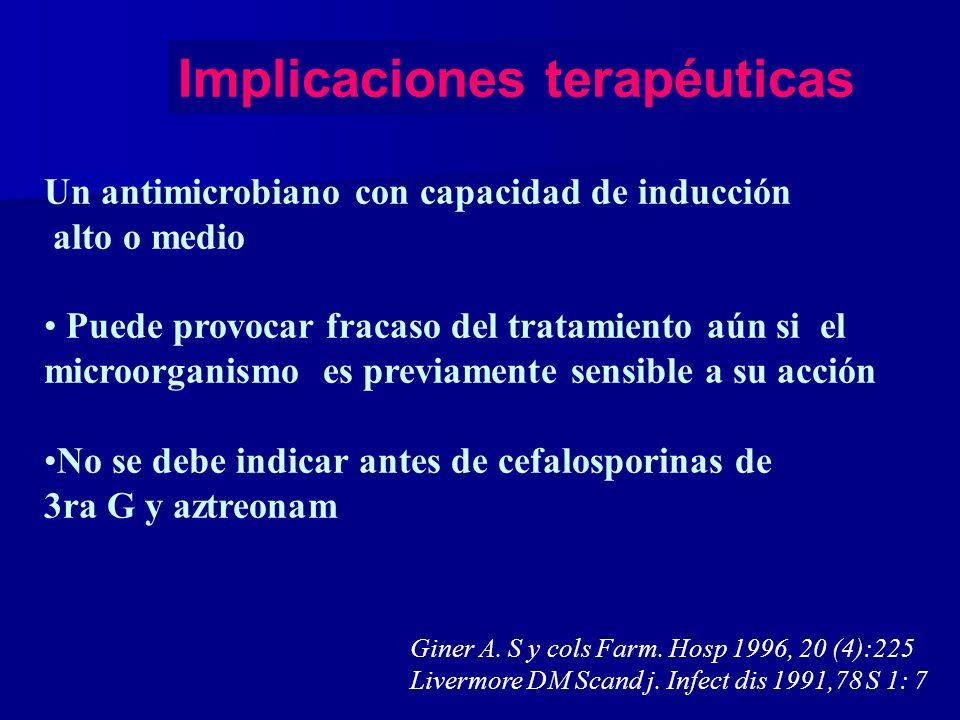 Implicaciones terapéuticas Giner A.S y cols Farm.