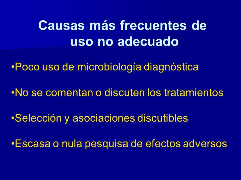 Causas más frecuentes de uso no adecuado Poco uso de microbiología diagnóstica No se comentan o discuten los tratamientos Selección y asociaciones discutibles Escasa o nula pesquisa de efectos adversos