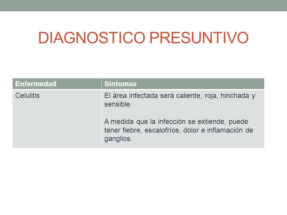 DIAGNOSTICO PRESUNTIVO EnfermedadSintomas CelulitisEl área infectada será caliente, roja, hinchada y sensible. A medida que la infección se extiende,