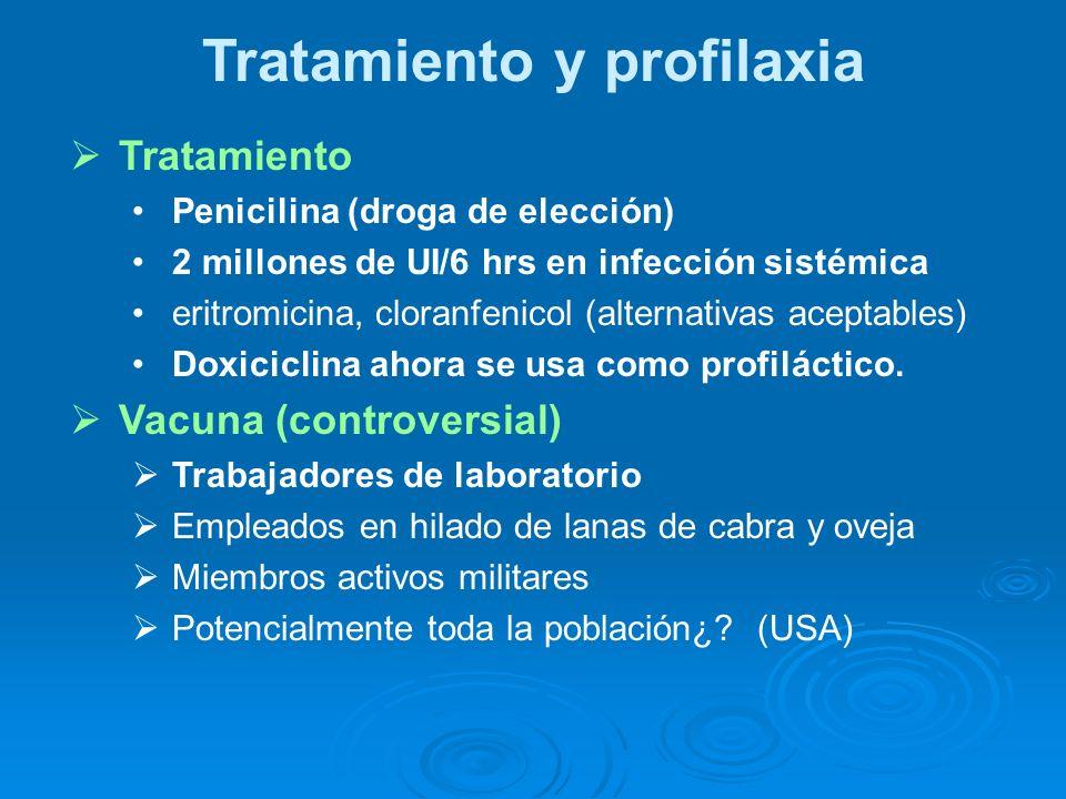 Tratamiento y profilaxia Tratamiento Penicilina (droga de elección) 2 millones de UI/6 hrs en infección sistémica eritromicina, cloranfenicol (alterna