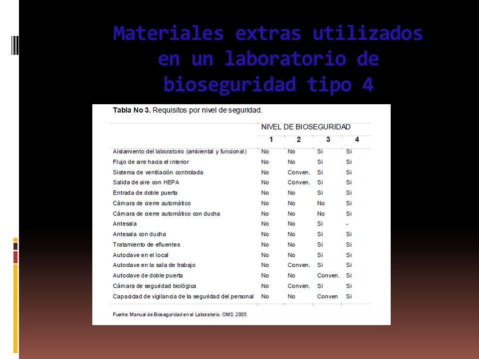 Materiales extras utilizados en un laboratorio de bioseguridad tipo 4