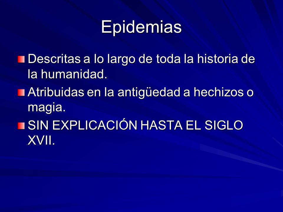 Epidemias Descritas a lo largo de toda la historia de la humanidad. Atribuidas en la antigüedad a hechizos o magia. SIN EXPLICACIÓN HASTA EL SIGLO XVI