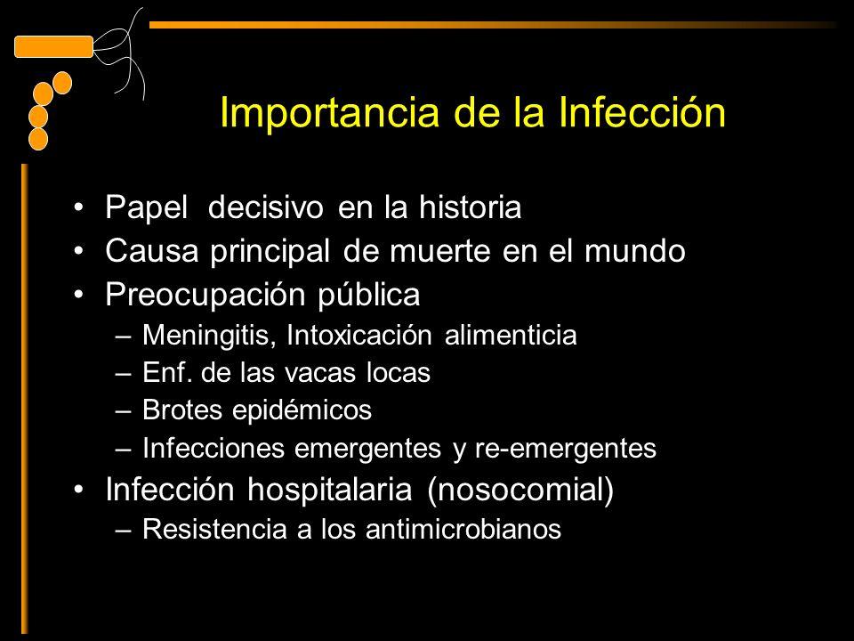 Importancia de la Infección Papel decisivo en la historia Causa principal de muerte en el mundo Preocupación pública –Meningitis, Intoxicación aliment