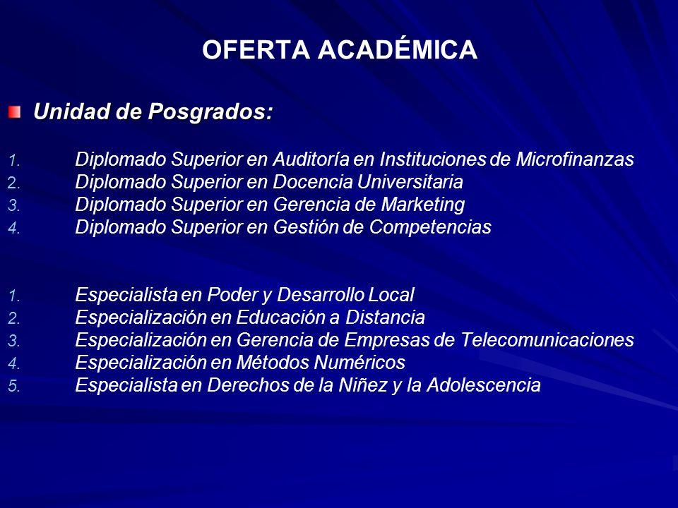 OFERTA ACADÉMICA Unidad de Posgrados: 1. 1. Diplomado Superior en Auditoría en Instituciones de Microfinanzas 2. 2. Diplomado Superior en Docencia Uni