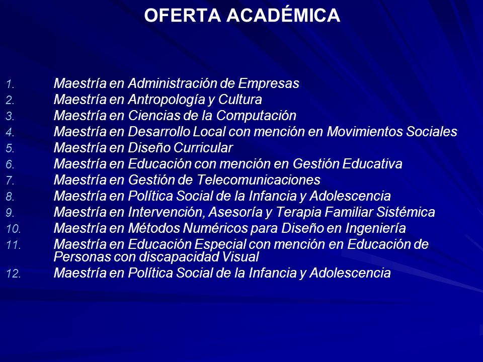 OFERTA ACADÉMICA 1.1. Maestría en Administración de Empresas 2.