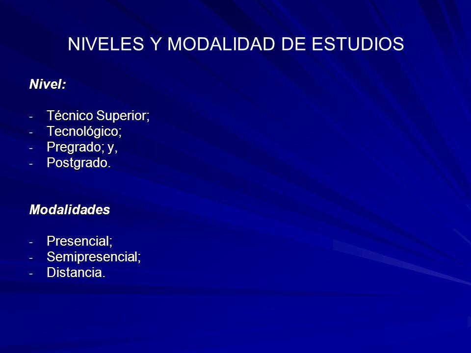 NIVELES Y MODALIDAD DE ESTUDIOS Nivel: - Técnico Superior; - Tecnológico; - Pregrado; y, - Postgrado. Modalidades - Presencial; - Semipresencial; - Di