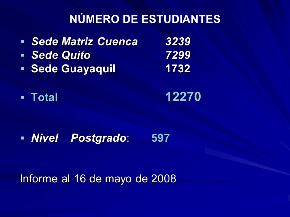 NÚMERO DE ESTUDIANTES Sede Matriz Cuenca3239 Sede Matriz Cuenca3239 Sede Quito7299 Sede Quito7299 Sede Guayaquil1732 Sede Guayaquil1732 Total 12270 Total 12270 Nivel Postgrado: 597 Nivel Postgrado: 597 Informe al 16 de mayo de 2008