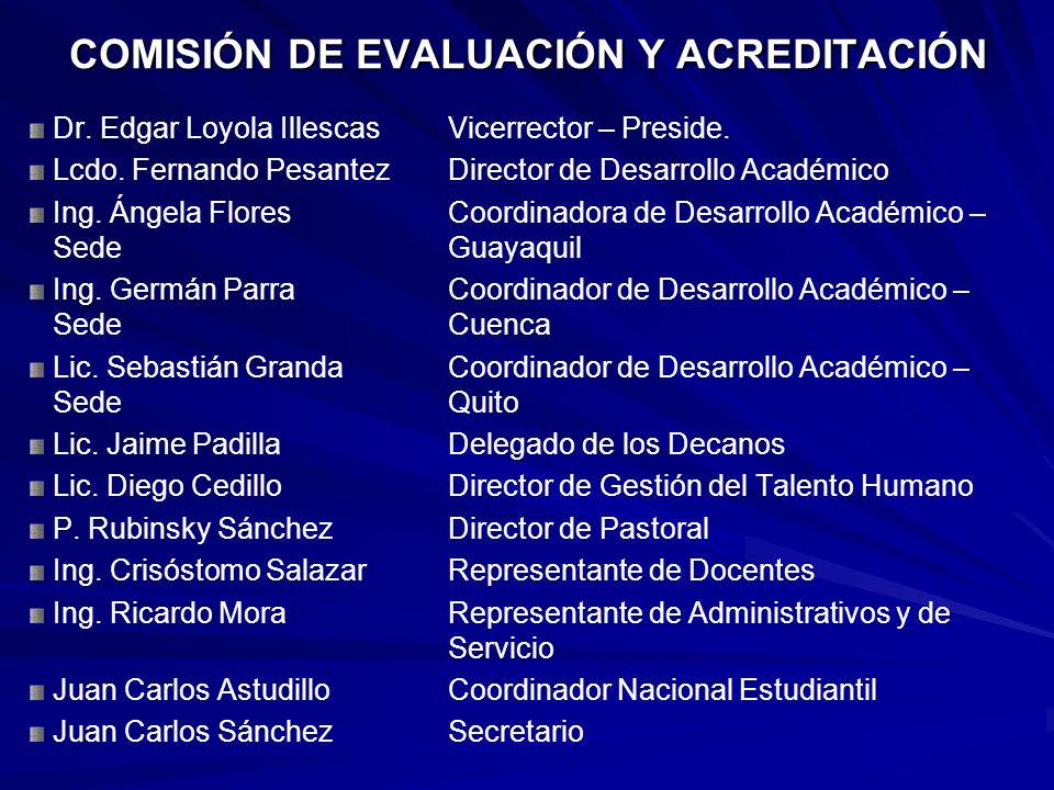 COMISIÓN DE EVALUACIÓN Y ACREDITACIÓN Dr. Edgar Loyola IllescasVicerrector – Preside. Lcdo. Fernando Pesantez Director de Desarrollo Académico Ing. Án