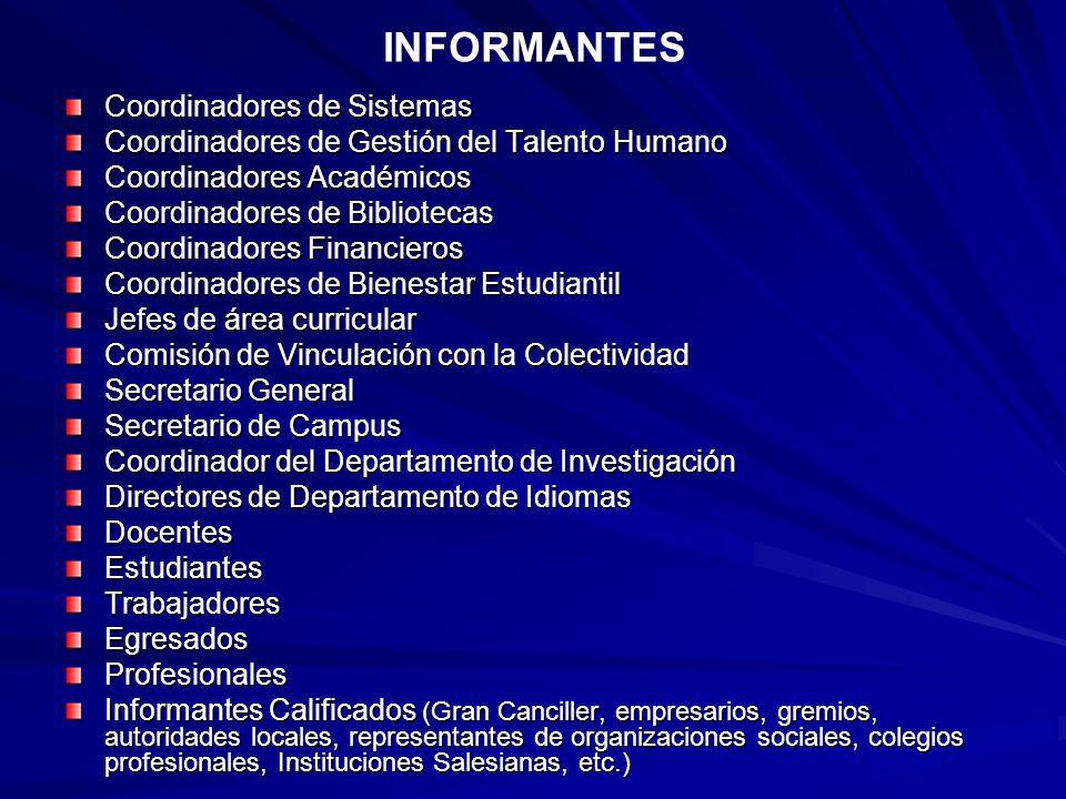Coordinadores de Sistemas Coordinadores de Gestión del Talento Humano Coordinadores Académicos Coordinadores de Bibliotecas Coordinadores Financieros
