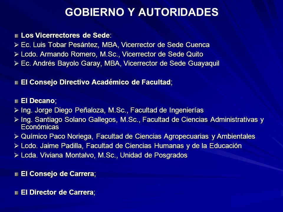 Los Vicerrectores de Sede: Ec.Luis Tobar Pesántez, MBA, Vicerrector de Sede Cuenca Ec.