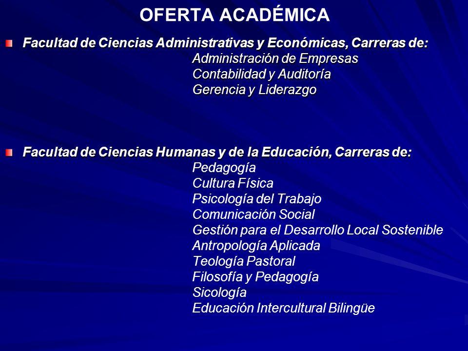 OFERTA ACADÉMICA Facultad de Ciencias Administrativas y Económicas, Carreras de: Administración de Empresas Contabilidad y Auditoría Gerencia y Lidera