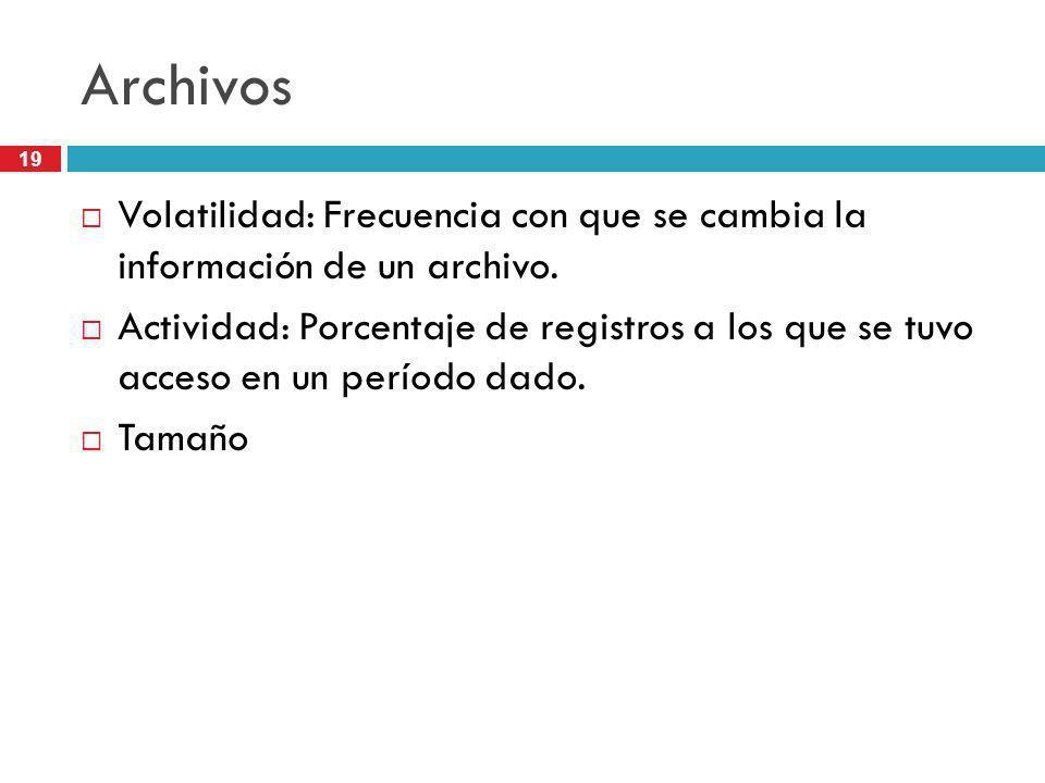 19 Archivos Volatilidad: Frecuencia con que se cambia la información de un archivo. Actividad: Porcentaje de registros a los que se tuvo acceso en un