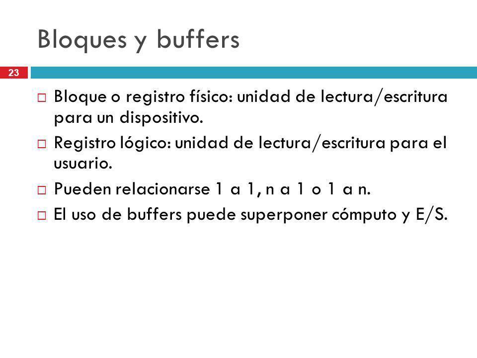 23 Bloques y buffers Bloque o registro físico: unidad de lectura/escritura para un dispositivo. Registro lógico: unidad de lectura/escritura para el u