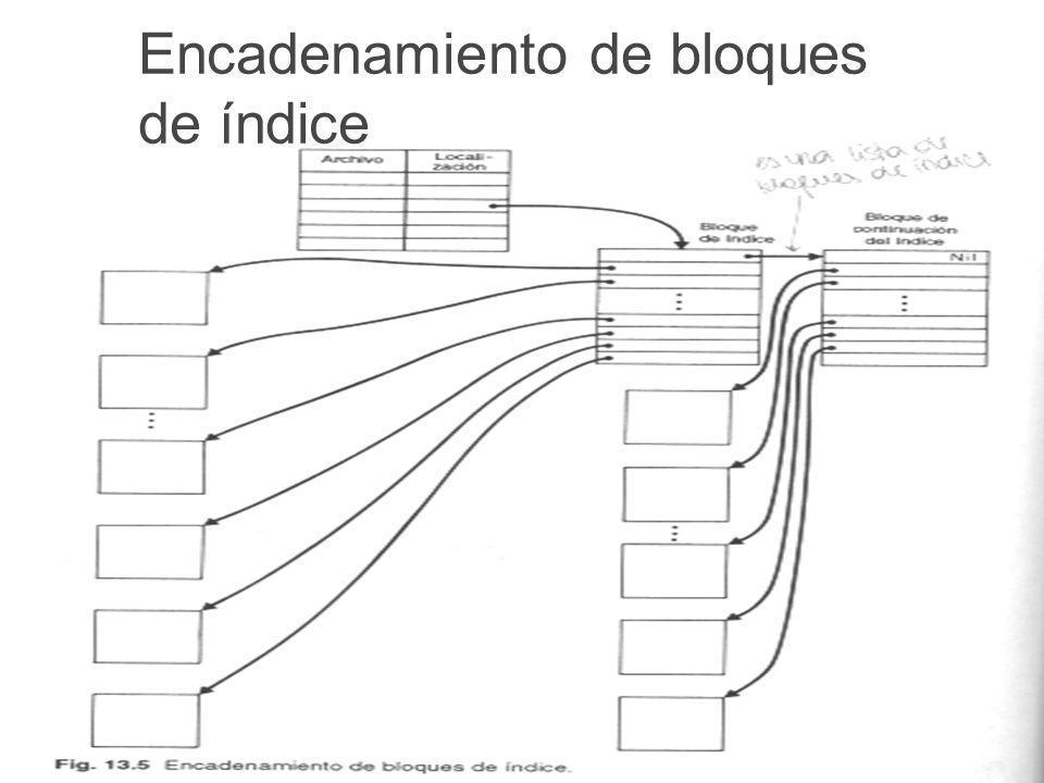 30 Encadenamiento de bloques de índice