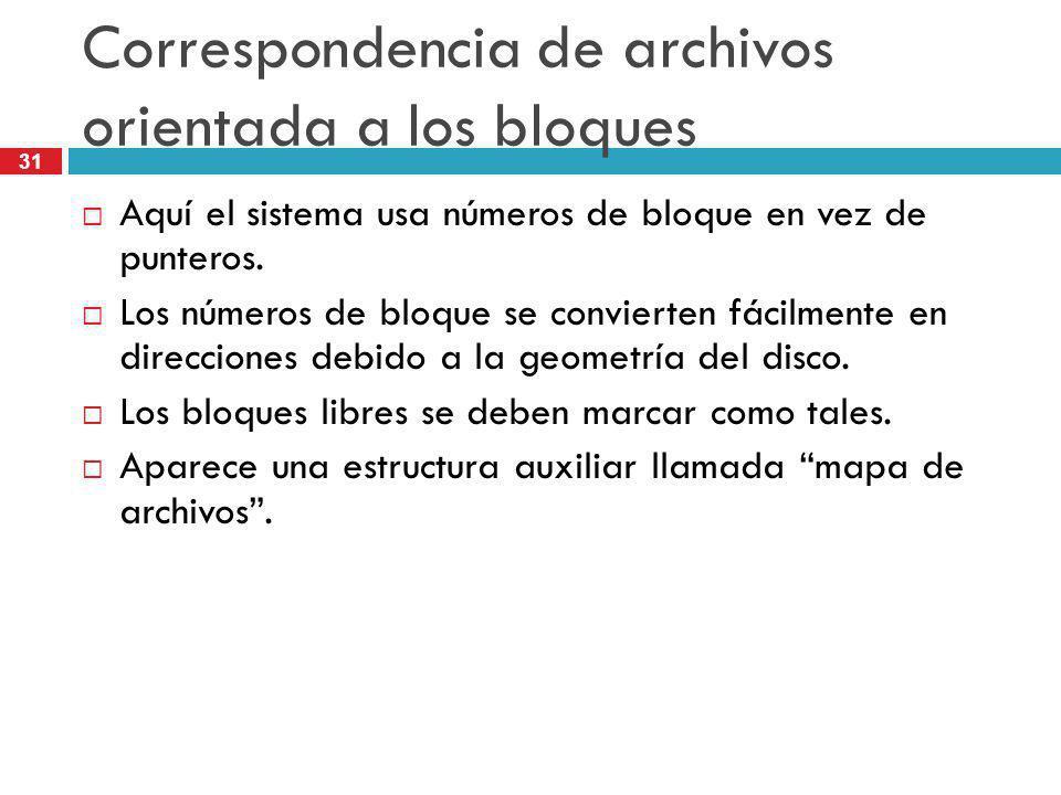 31 Correspondencia de archivos orientada a los bloques Aquí el sistema usa números de bloque en vez de punteros. Los números de bloque se convierten f