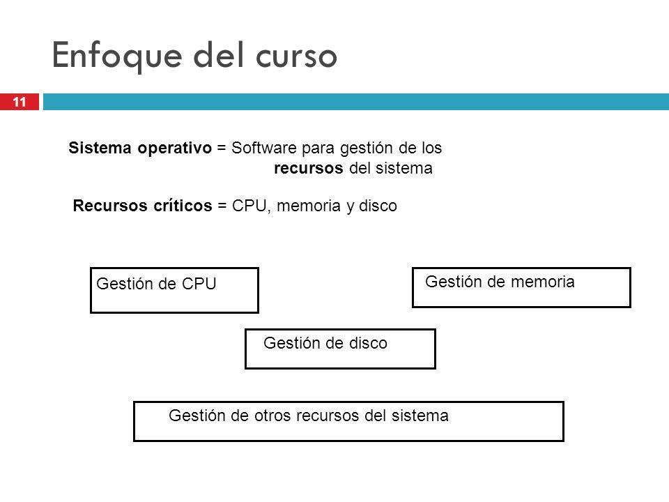 11 Sistema operativo = Software para gestión de los recursos del sistema Recursos críticos = CPU, memoria y disco Gestión de CPU Gestión de memoria Ge