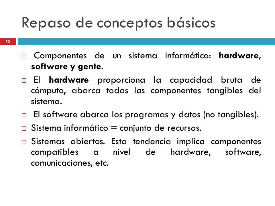 Repaso de conceptos básicos Componentes de un sistema informático: hardware, software y gente. El hardware proporciona la capacidad bruta de cómputo,