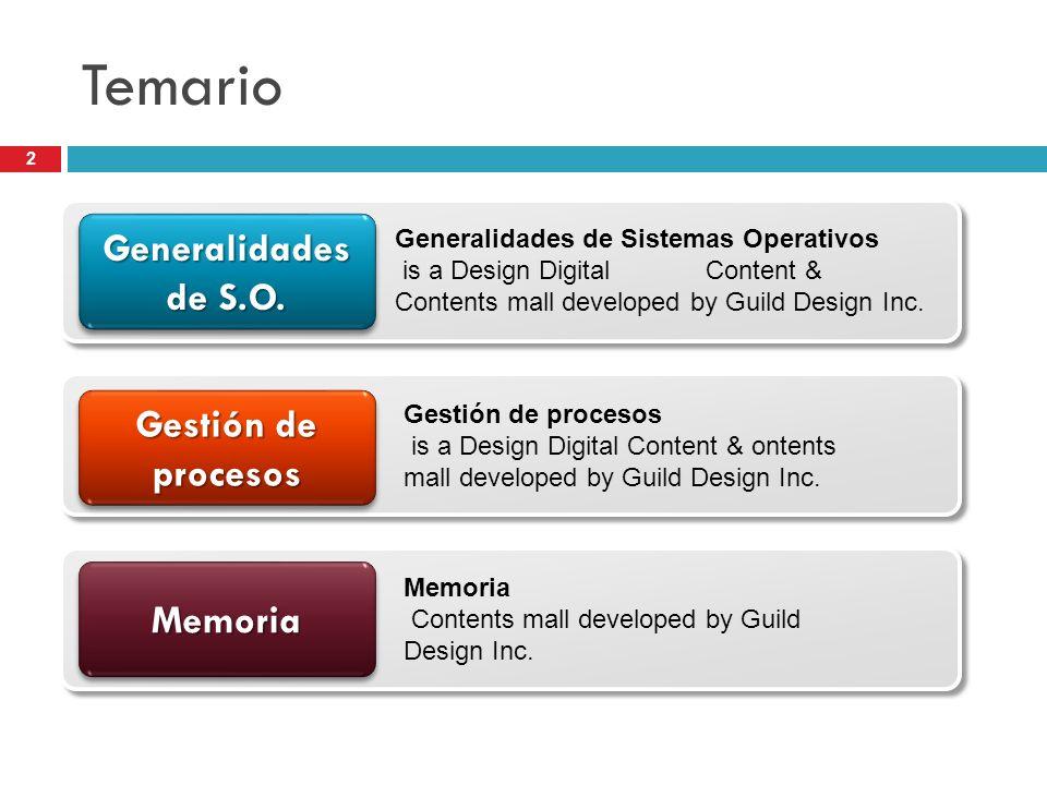 Temario MemoriaMemoria Gestión de procesos Generalidades de S.O. Generalidades de Sistemas Operativos is a Design Digital Content & Contents mall deve