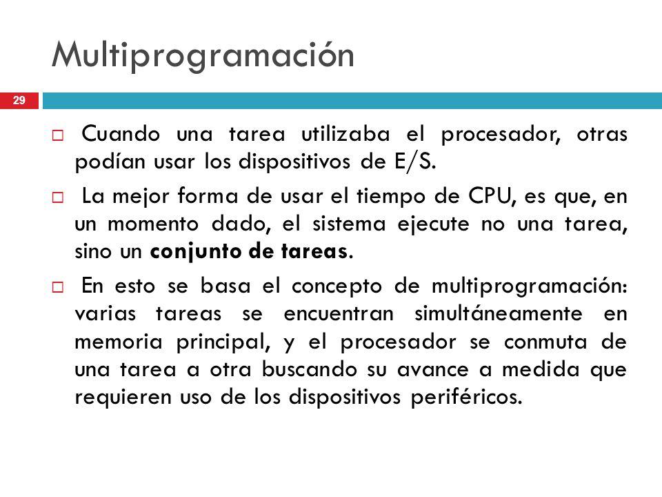 Multiprogramación Cuando una tarea utilizaba el procesador, otras podían usar los dispositivos de E/S. La mejor forma de usar el tiempo de CPU, es que