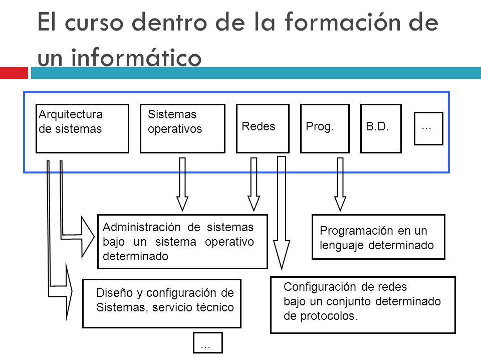 8 El curso dentro de la formación de un informático Arquitectura de sistemas Sistemas operativos RedesProg. Administración de sistemas bajo un sistema