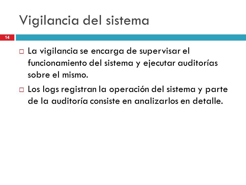 14 Vigilancia del sistema La vigilancia se encarga de supervisar el funcionamiento del sistema y ejecutar auditorías sobre el mismo. Los logs registra