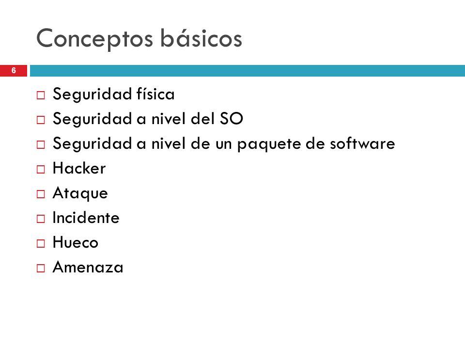 7 Conceptos y cuestiones básicos Sistema aislado Compartir vs proteger Amabilidad --- Vulnerabilidad ¿.