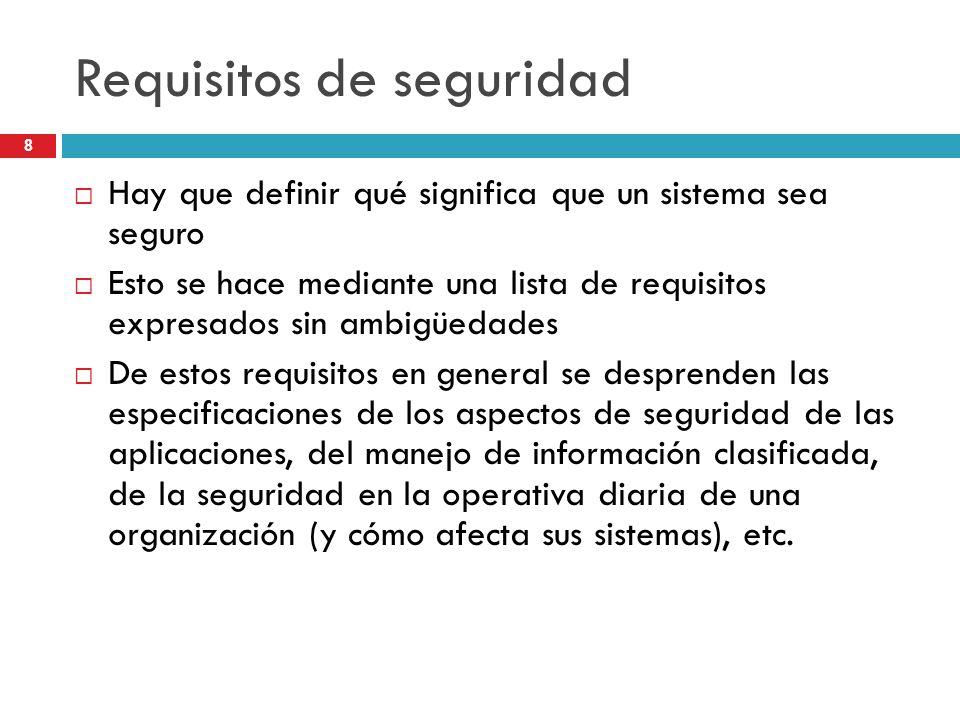 9 Seguridad: estrategia total Seguridad externa: protección física contra intrusos.