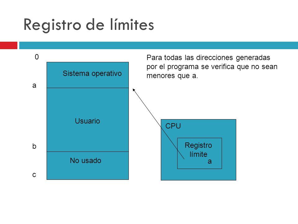 Registro de límites Registro límite CPU a Usuario No usado Sistema operativo 0 a b c Para todas las direcciones generadas por el programa se verifica