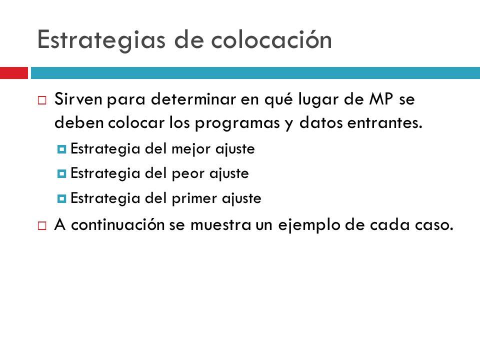 Estrategias de colocación Sirven para determinar en qué lugar de MP se deben colocar los programas y datos entrantes. Estrategia del mejor ajuste Estr