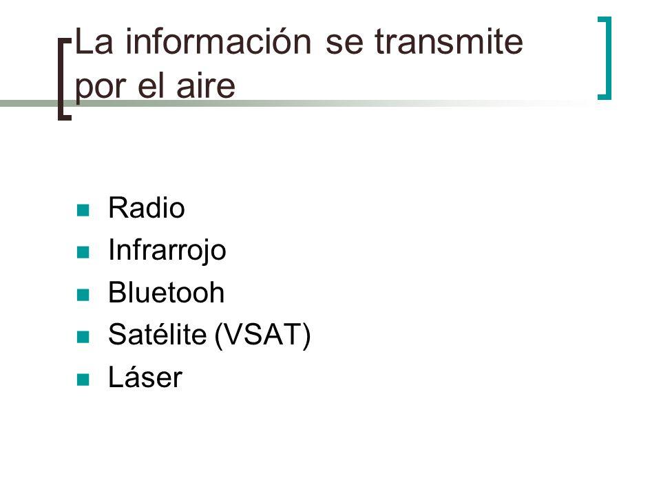La información se transmite por el aire Radio Infrarrojo Bluetooh Satélite (VSAT) Láser