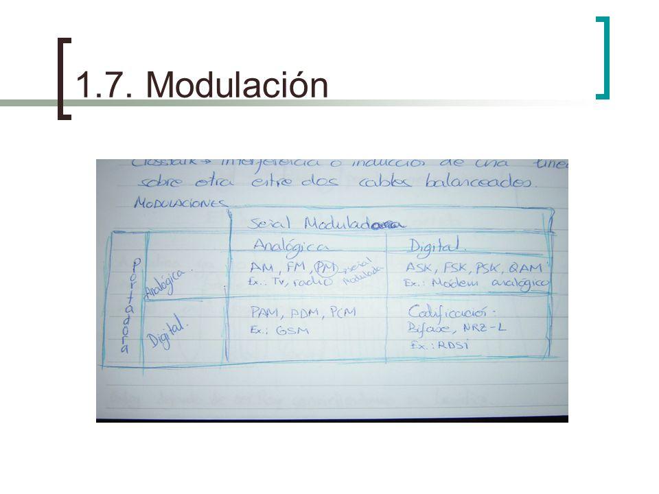 1.7. Modulación