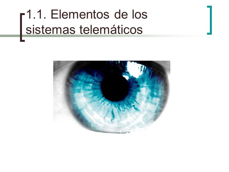 Medios guiados 2 Corrientes portadoras (PCL) Utiliza la red eléctrica de distribución como soporte para enviar la información Guiaondas Es la que emplea, en los sistemas de comunicación, microondas