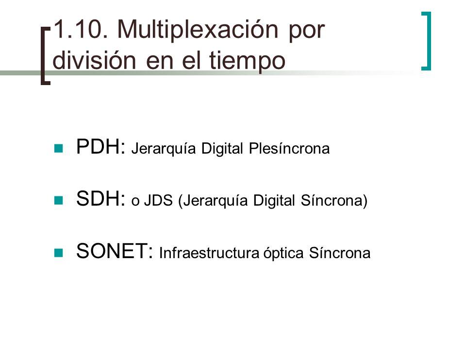 1.10. Multiplexación por división en el tiempo PDH: Jerarquía Digital Plesíncrona SDH: o JDS (Jerarquía Digital Síncrona) SONET: Infraestructura óptic