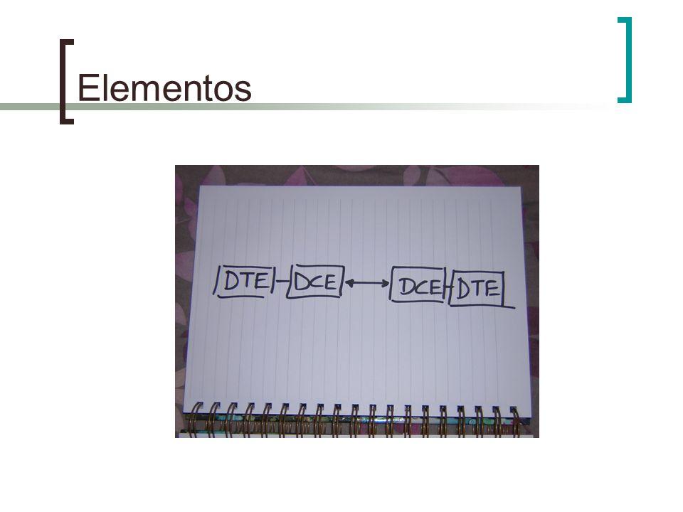 Clasificación de las transmisiones Transmisiones asíncronas y síncronas Asíncrona: un único carácter Síncrona: una cadena de caracteres Sentido de la transmisión Simplex: unidireccional Semidúplex: Bidireccional, pero no simultanea Dúplex: Bidireccional y simultanea Flujo de la transmisión Simétricos: caudal = en ambos sentidos Asimétricos: caudal distinto (upstream y downstream).