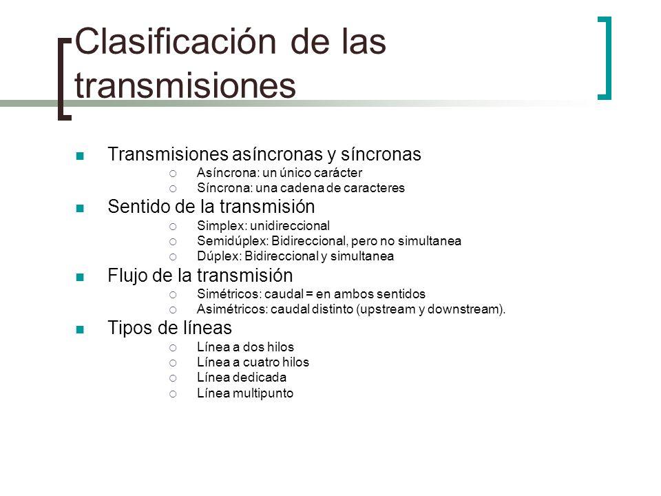 Clasificación de las transmisiones Transmisiones asíncronas y síncronas Asíncrona: un único carácter Síncrona: una cadena de caracteres Sentido de la