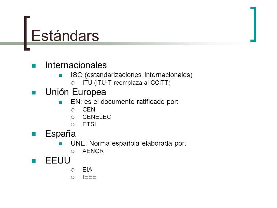 Estándars Internacionales ISO (estandarizaciones internacionales) ITU (ITU-T reemplaza al CCITT) Unión Europea EN: es el documento ratificado por: CEN