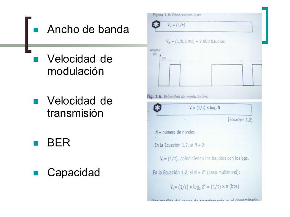 Ancho de banda Velocidad de modulación Velocidad de transmisión BER Capacidad